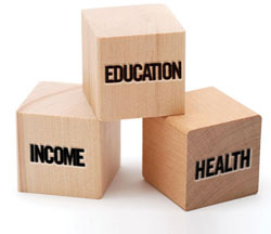 Education Income and Health Building Block